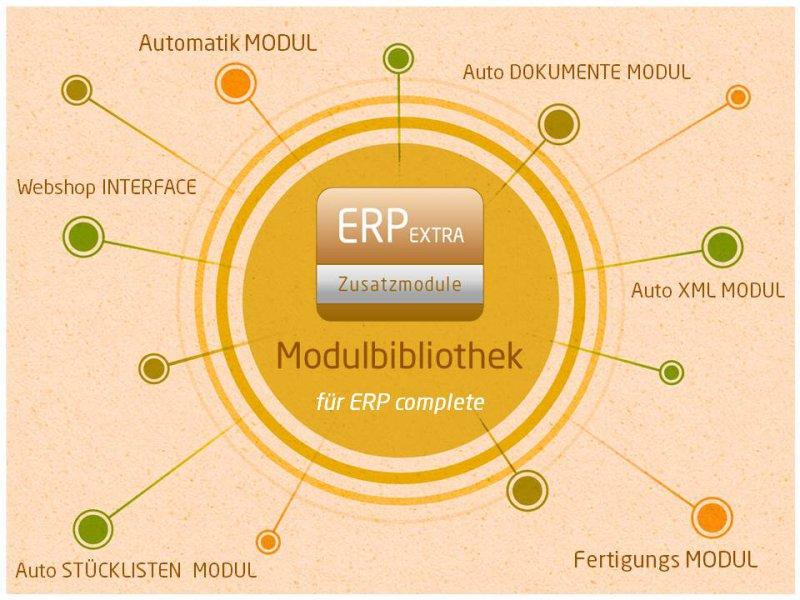 ERP-Extra Modulbibliothek von microtech Partner Wagner