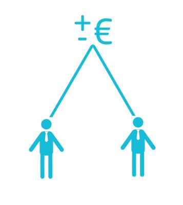 Gewinn und Verlust verteilen sich gleich auf die Gesellschafter | microtech.de