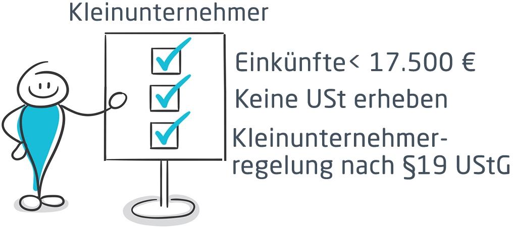 Grafik von Kleinunternehmer | microtech.de