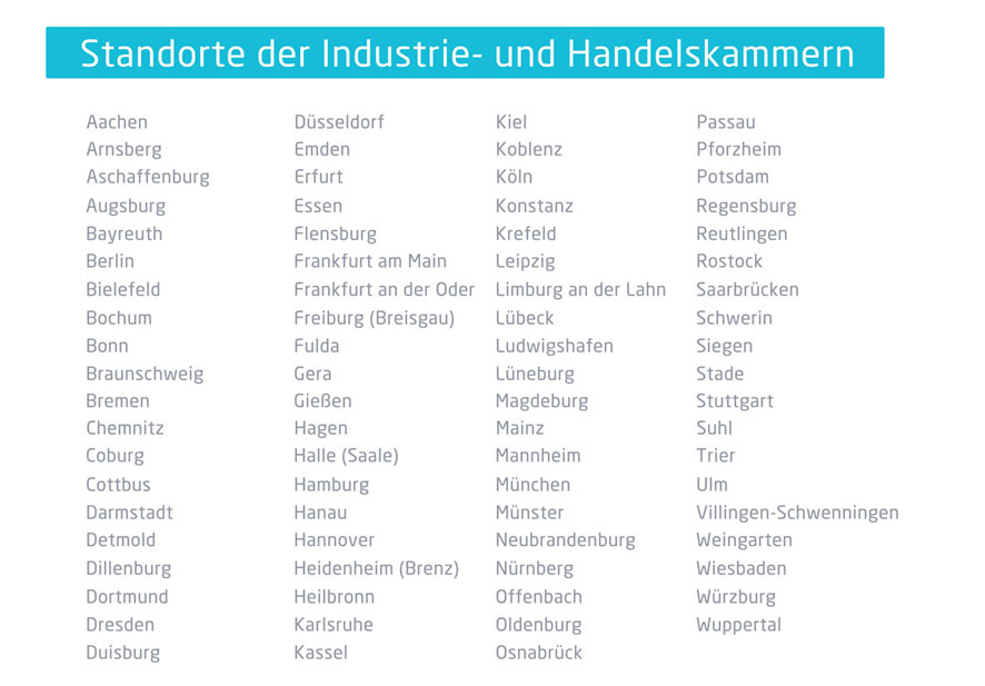 Standorte der Industrie- und Handelskammern | microtech.de