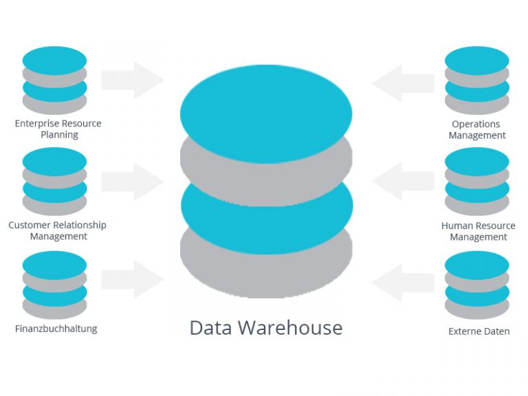 Data Warehouse | Aufbau eines Data Warehouse | microtech.de