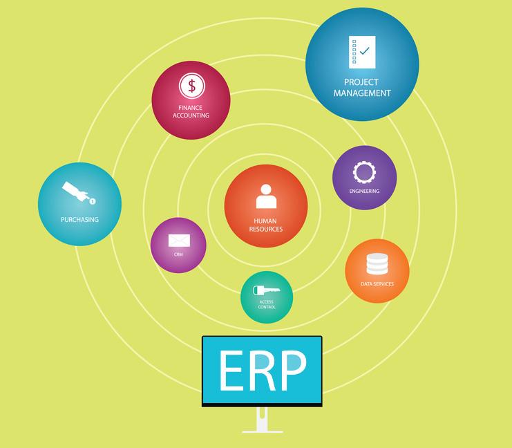 Human Resource | Human Resource im ERP-System | microtech.de