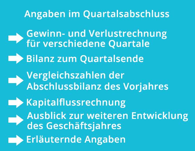 Quartalsabschluss | Angaben im Quartalsabschluss | microtech.de