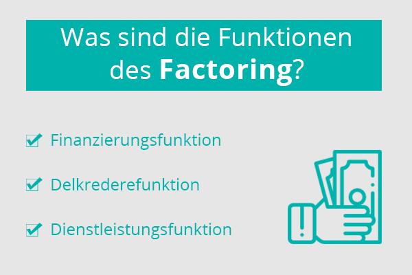 factoring funktionen