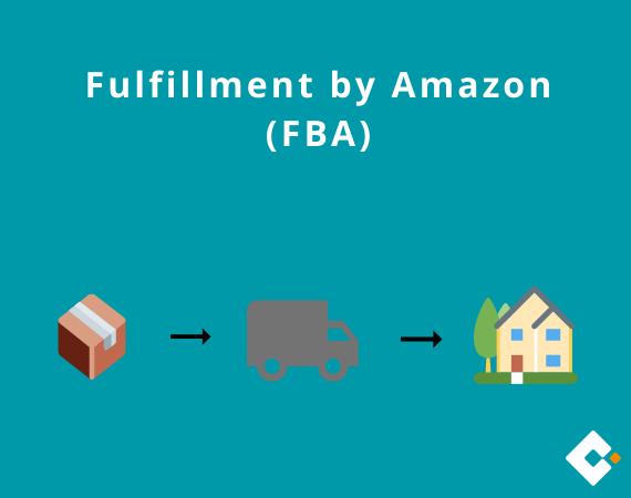 Fulfillment by Amazon (FBA)