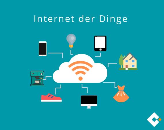 Internet der Dinge - Beispiele für IoT
