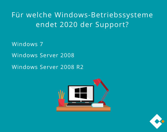 Windows Supportende
