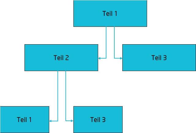 Stückliste | Darstellung einer Variantenstückliste | microtech.de