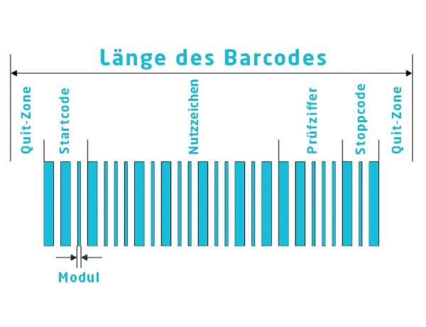 Barcode | Strukturaufbau | microtech.de