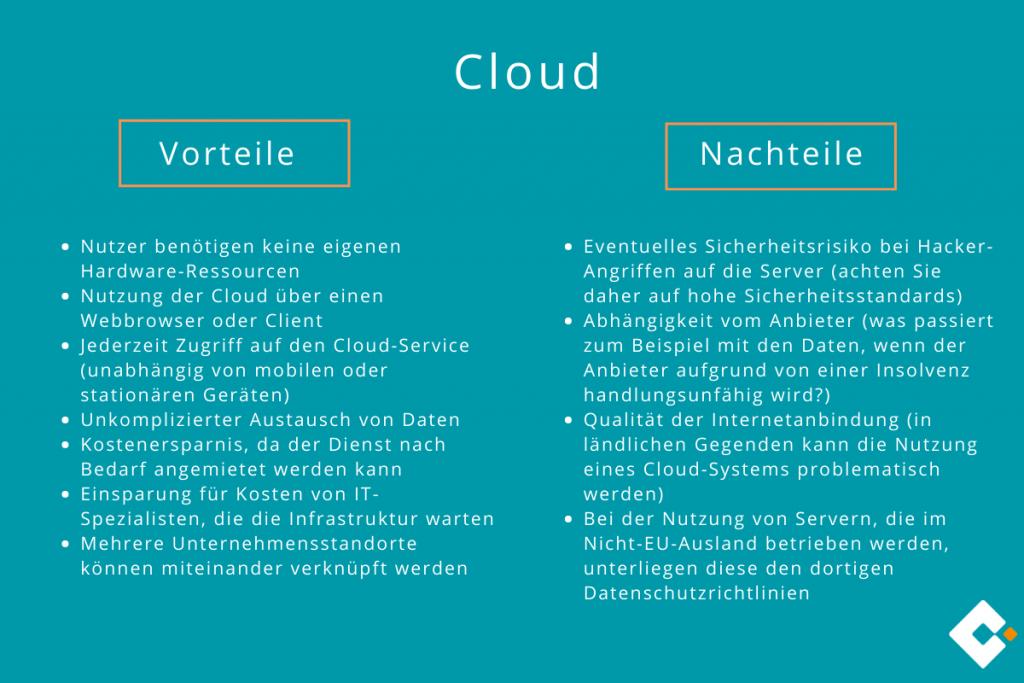Cloud - Vor und Nachteile