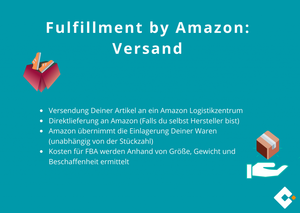 Fulfillment by Amazon: Versand