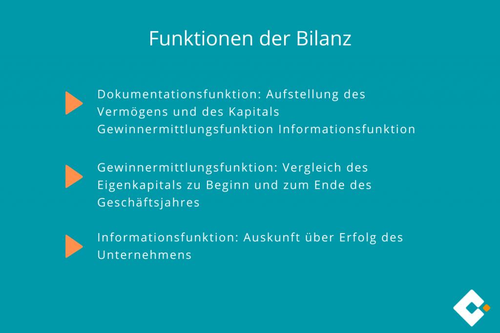 Funktionen der Bilanz