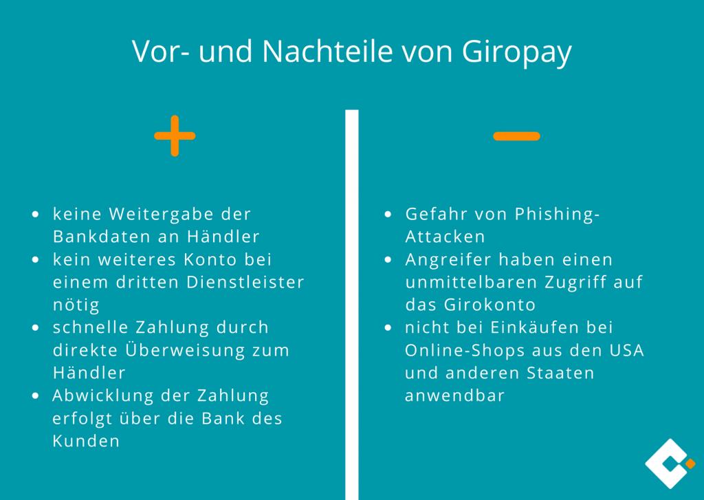 Giropay - Vor- und Nachteile im Überblick