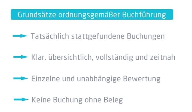 Abbildung Grundsätze ordnugsgemäßer Buchführung | microtech.de