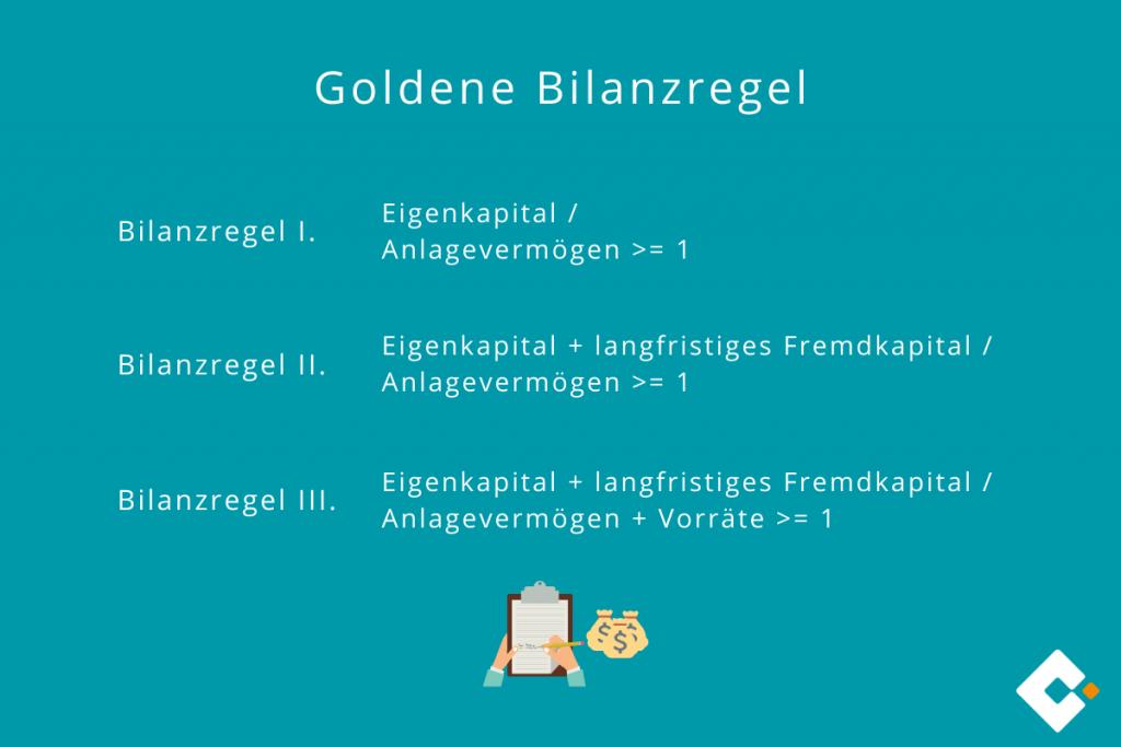 Goldene Bilanzregel