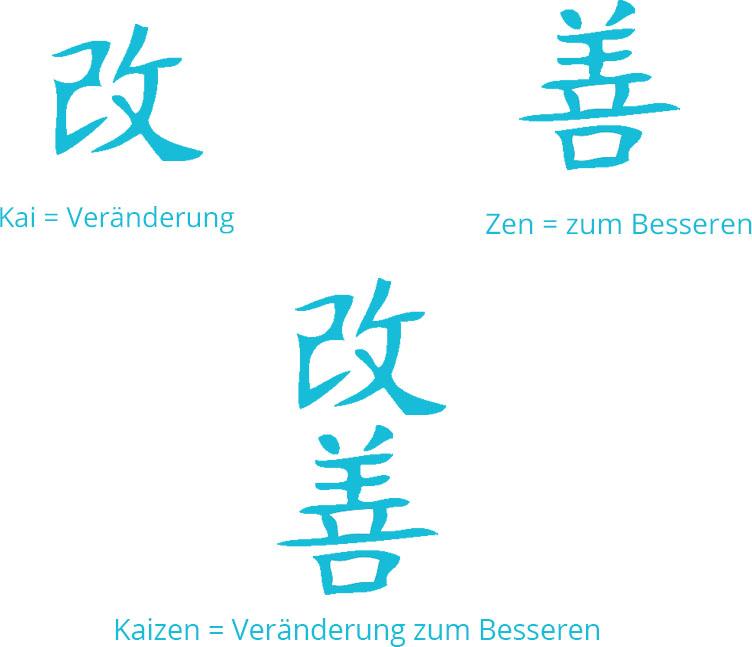 Kaizen Microtech
