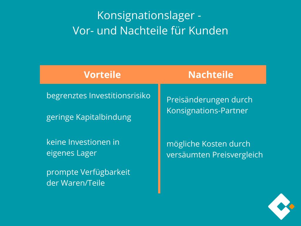 Konsignationslager - Vor- und Nachteile für Kunden