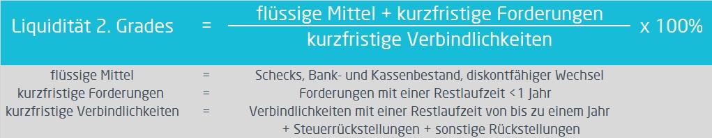 Liquidität | Berechnung der Liquidität 2. Grades | microtech.de