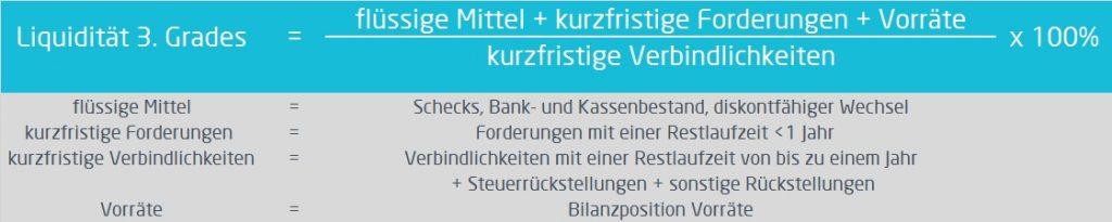 Liquidität | Berechnung der Liquidität 3. Grades | microtech GmbH