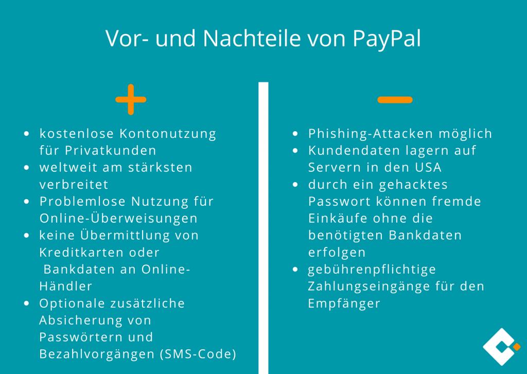 PayPal - Vor- und Nachteile im Überblick