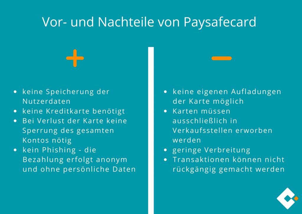 Paysafecard - Vor- und Nachteile im Überblick