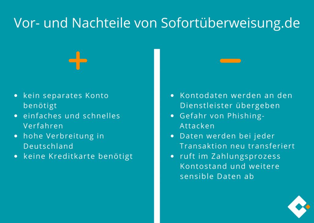 Sofortüberweisung.de - Vor- und Nachteile im Überblick
