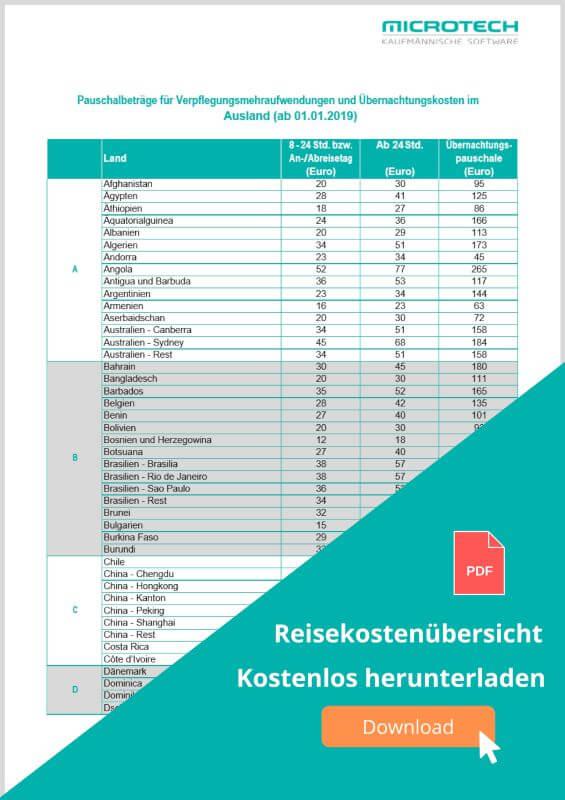 Reisekosten: Pauschalbeträge für Auslandsreisen zum Download