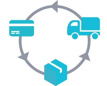 Grafik von Skonto   Kreislauf von Lieferung, Zahlung, Bestellung   microtech.de