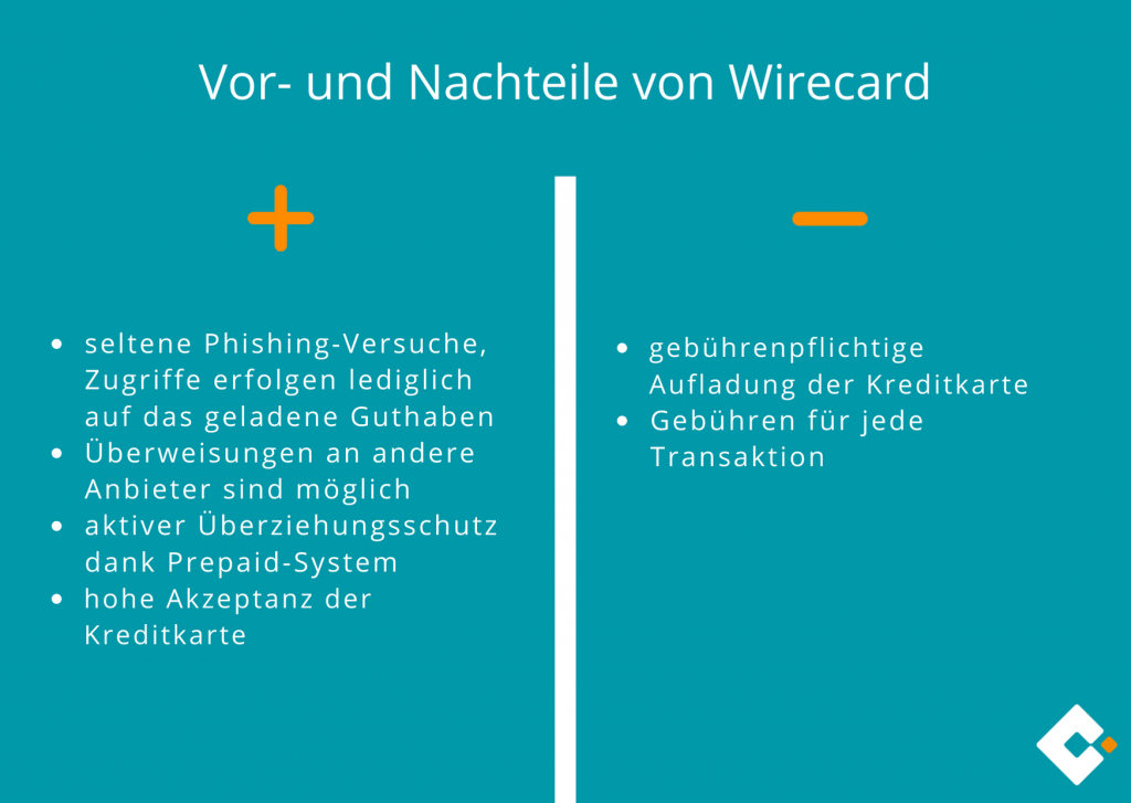 Wirecard - Vor- und Nachteile im Überblick