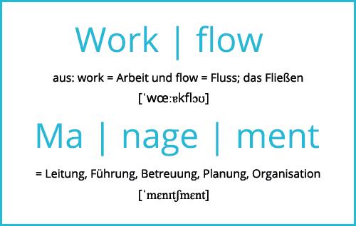Workflow Management | Begriff einfach erklärt | microtech.de