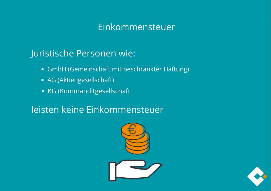 Einkommensteuer für juristische Personen