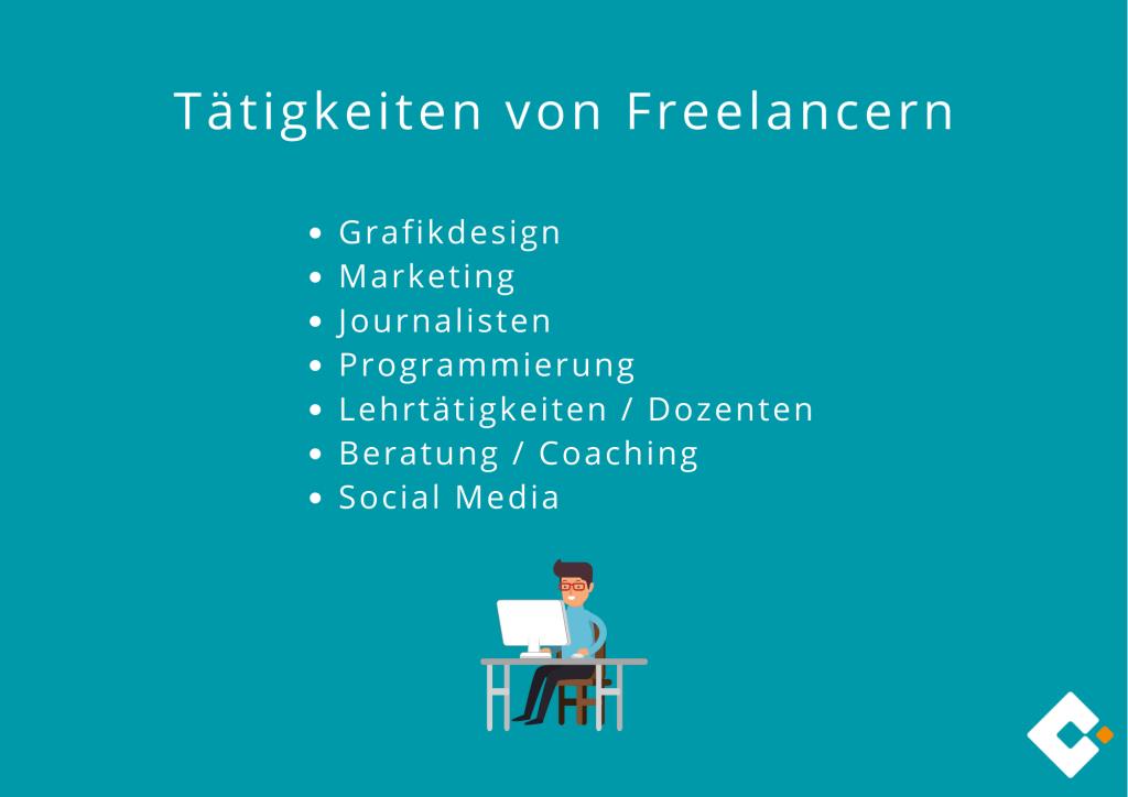 Freelancer - Tätigkeitsbereiche