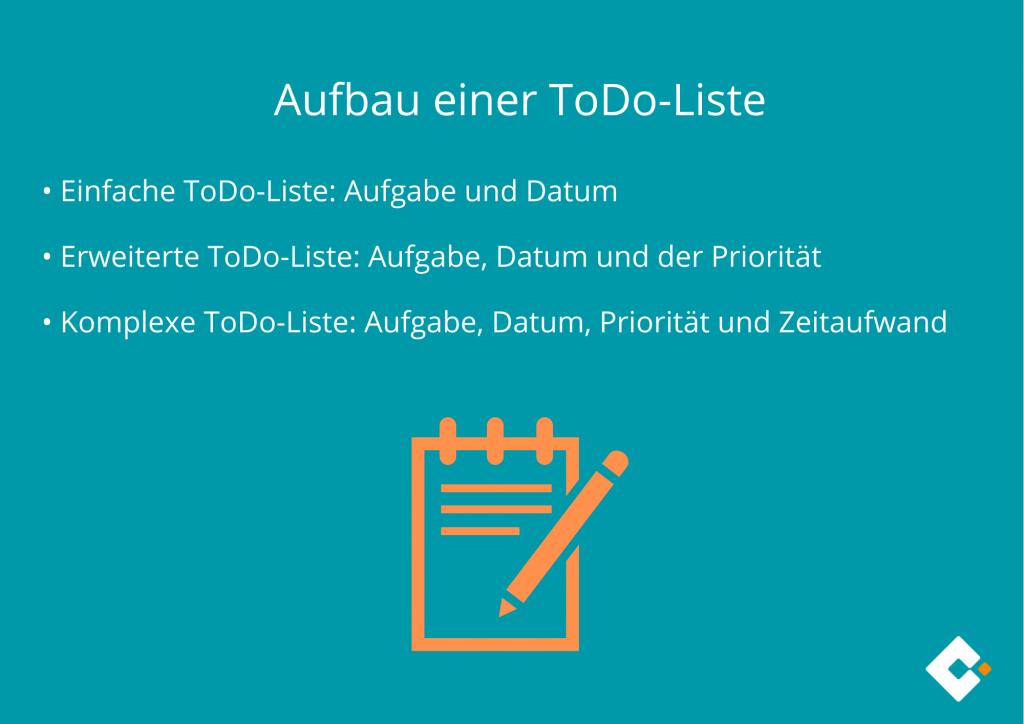 Aufbau ToDo-Liste