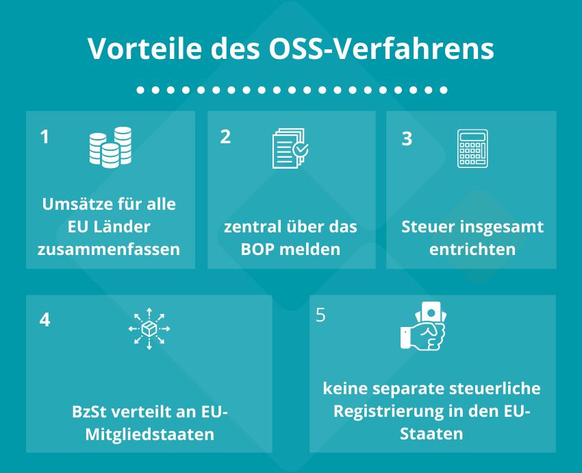 Vorteile OSS-Verfahren   Das OSS-Verfahren bringt einige Vorteile mit sich.